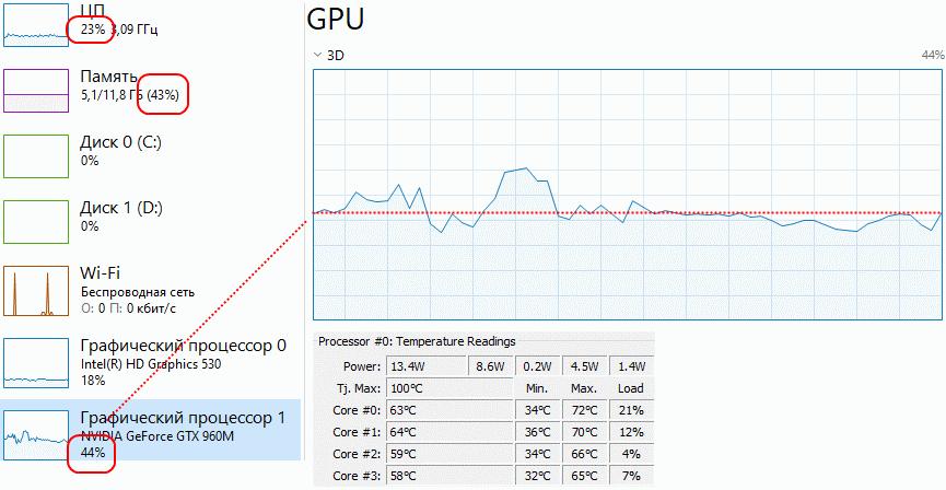 Игра в CS GO на 60 FPS
